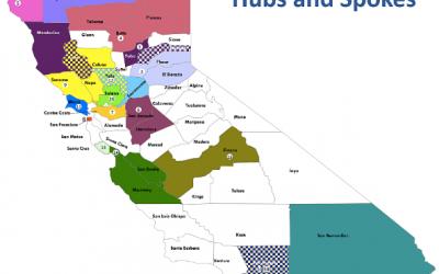 California's Hub & Spoke System